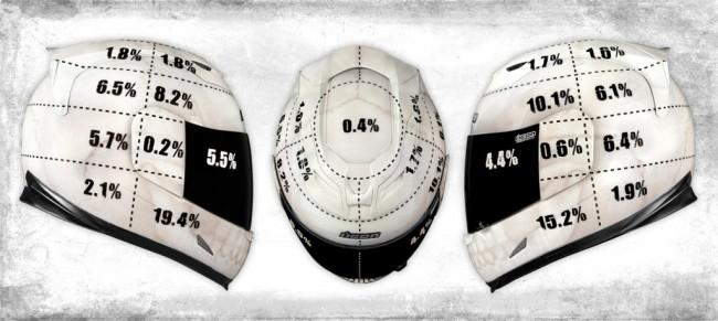 Icon Construct Airframe Helmet